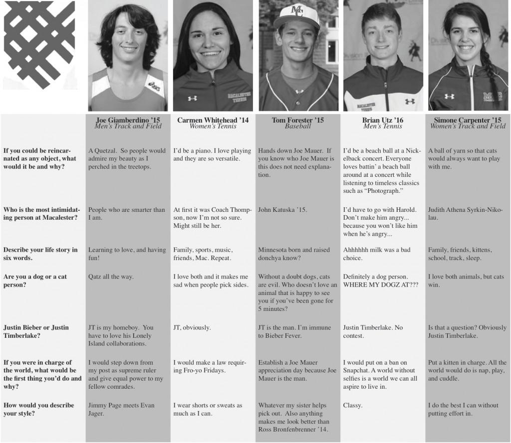 60 seconds with Macalester athletes