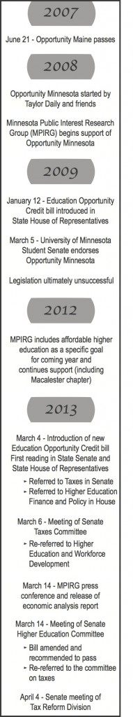 Mac MPIRG works with Opportunity Minnesota to support a student debt relief tax credit bill