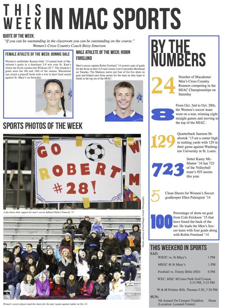 This Week in Mac Sports: Week of Nov. 1