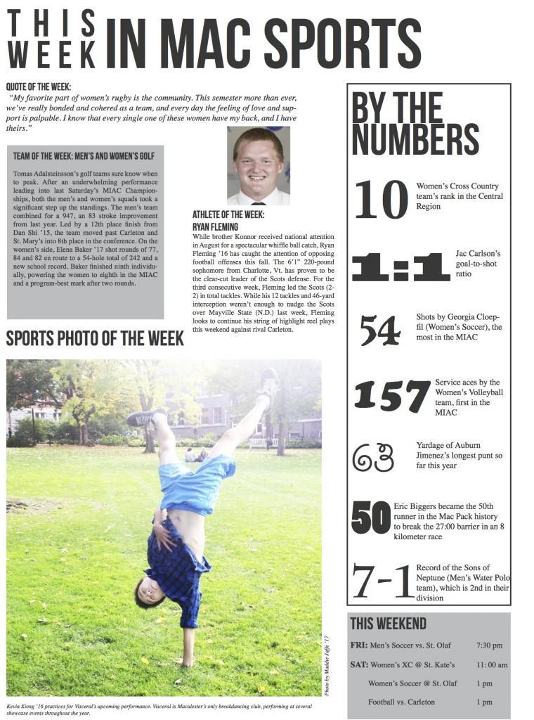 This Week in Mac Sports: Week of October 11