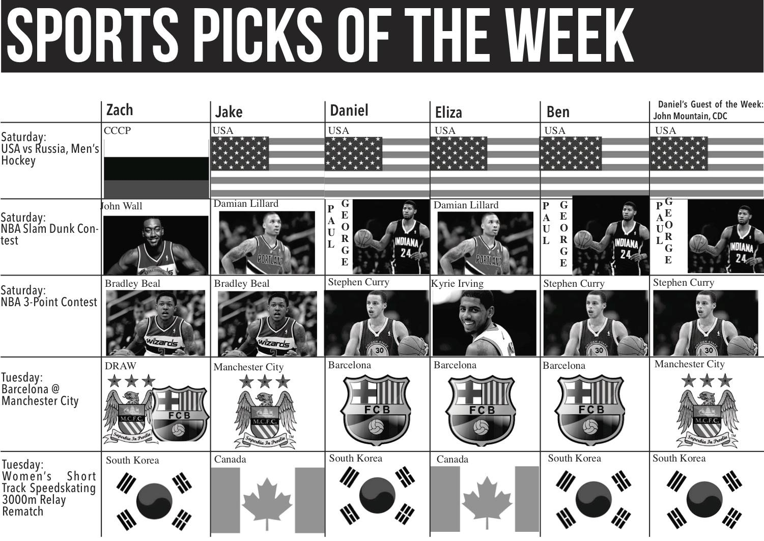 Sports Picks: Week of 2/14/14