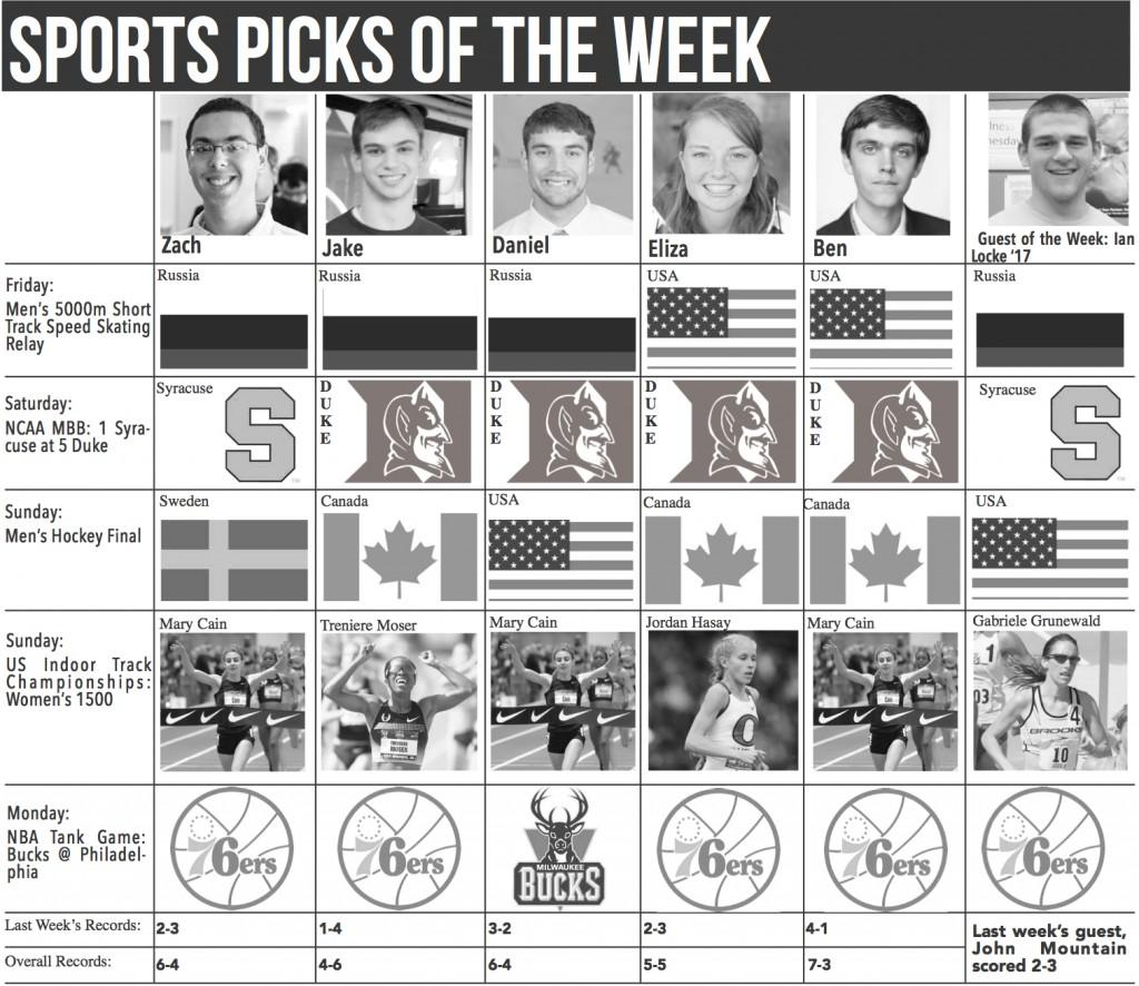 Sports Picks of the Week: Week of 2/21/2014