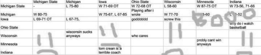 The state of the Big Ten according to Isaac Mathison-Bowie.