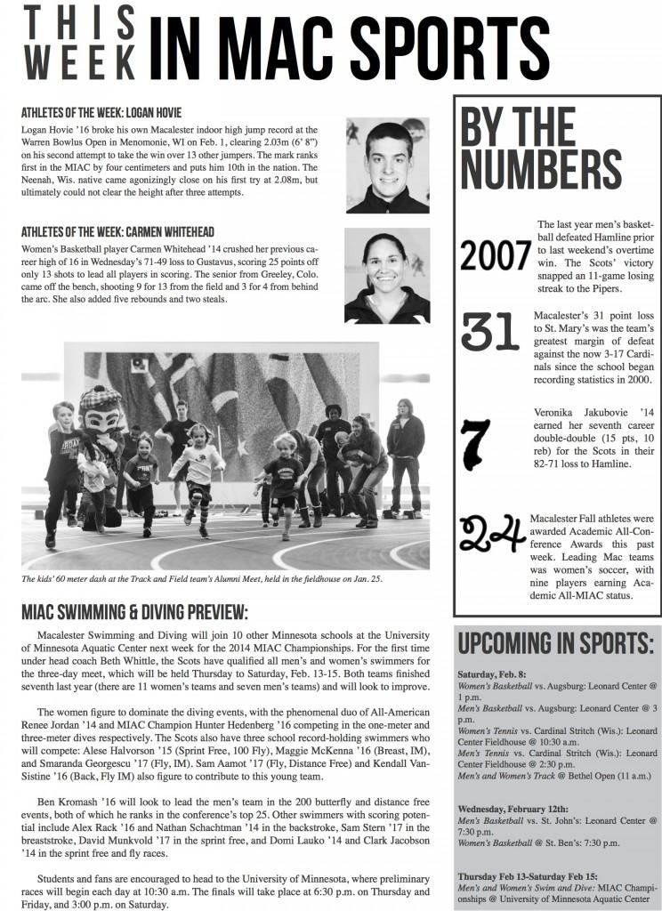 This Week in Mac Sports: The week of Feb. 7, 2014