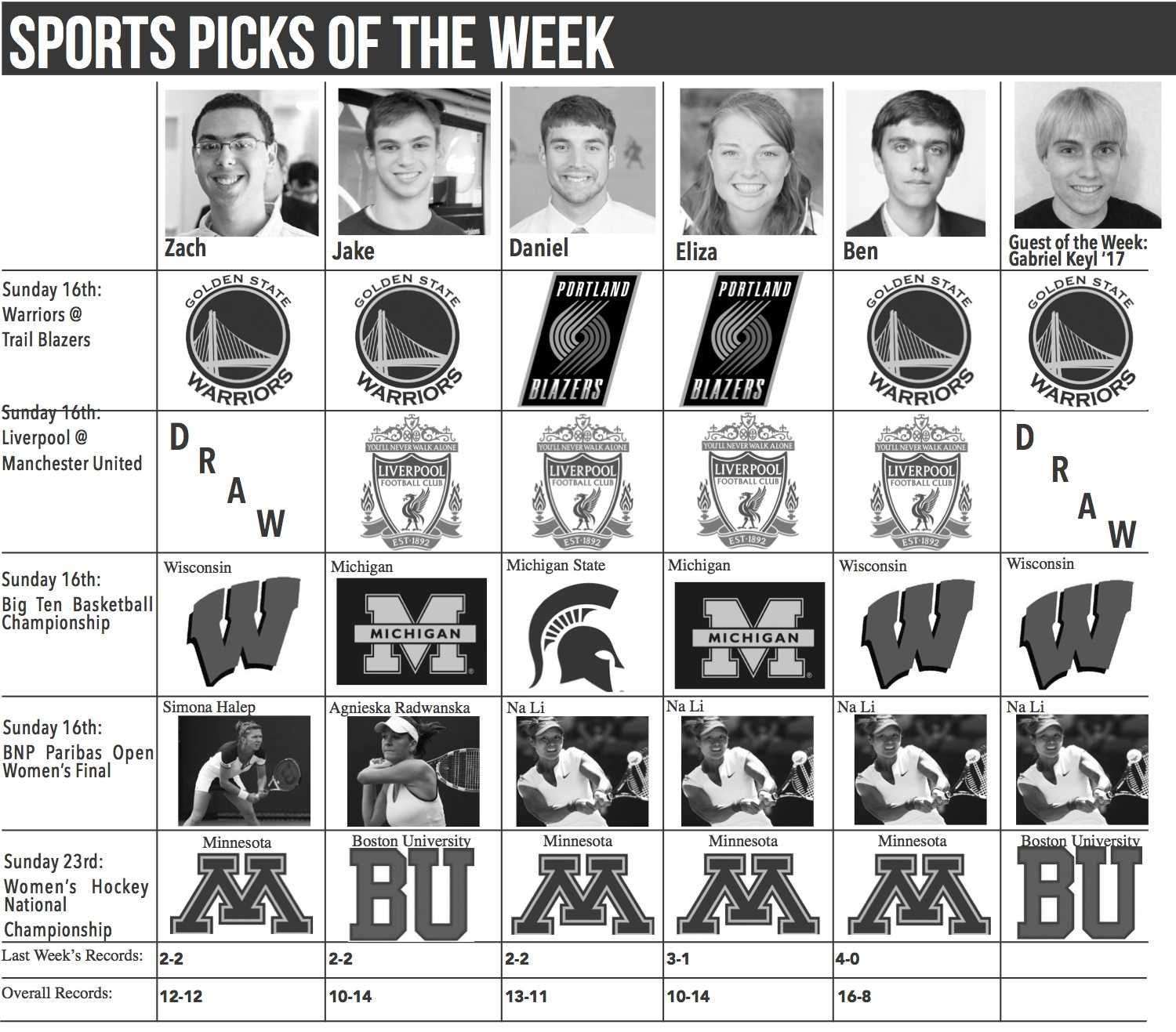 Sports Picks of the Week: 3/14/2014