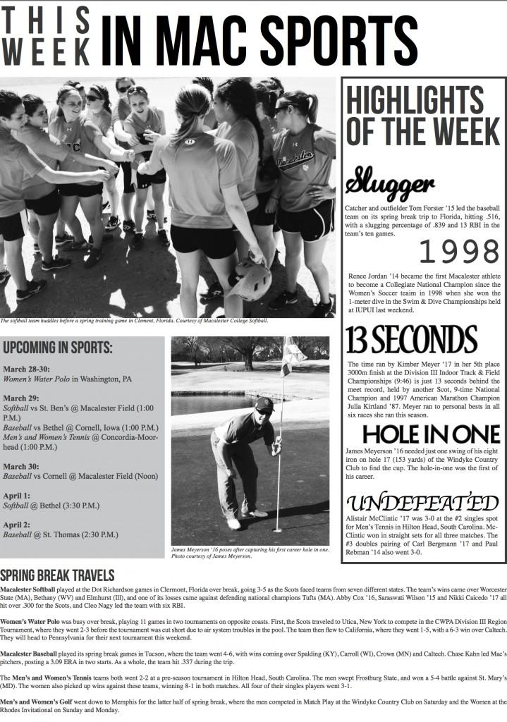 This Week in Mac Sports: Week of 3/28/2014