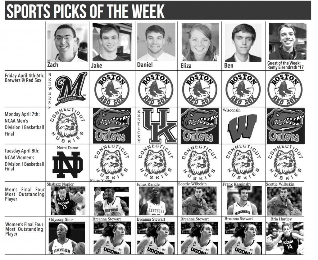 Sports Picks of the Week: 4/04/2014
