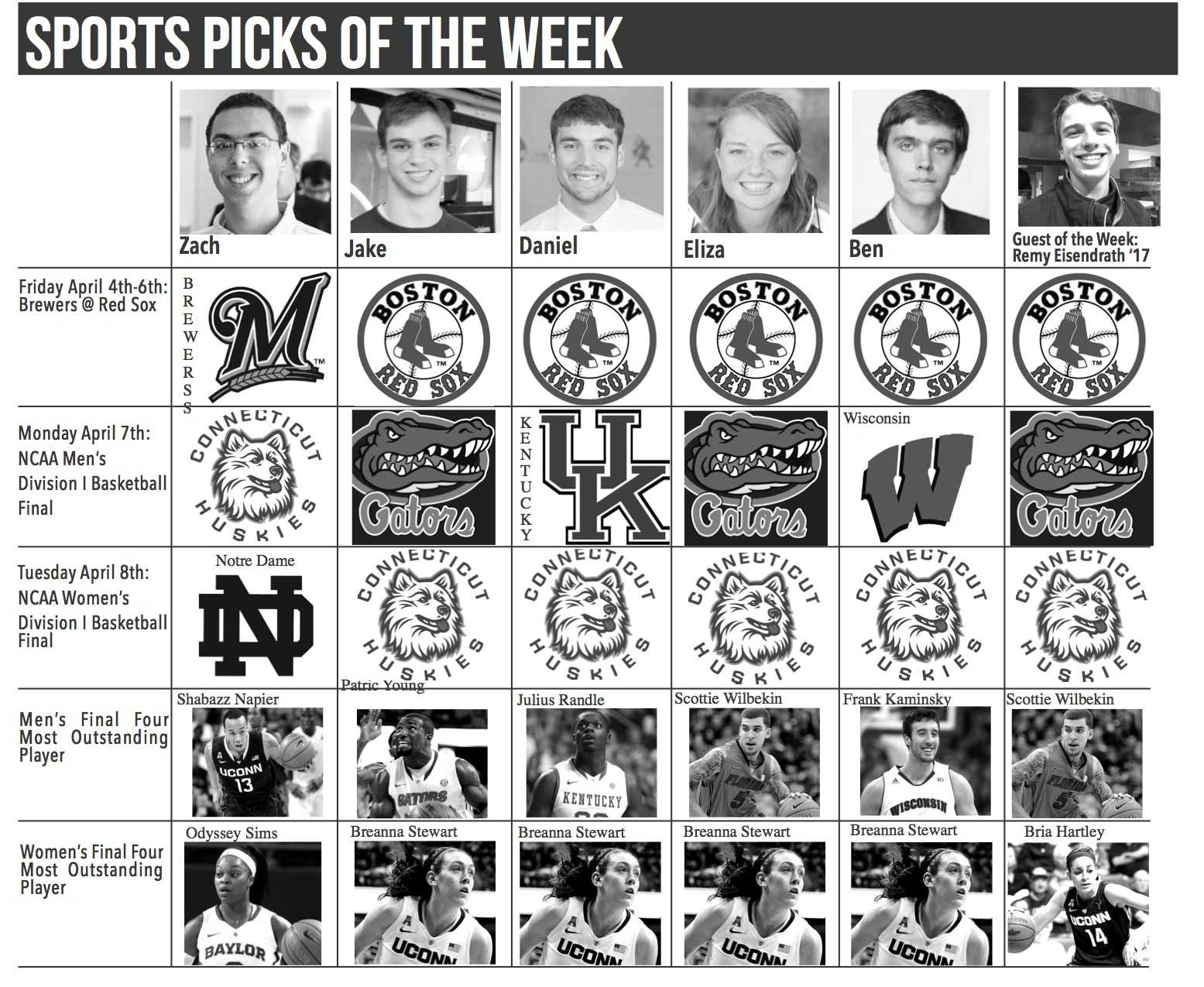 Sports Picks of the Week: 4/04/2014