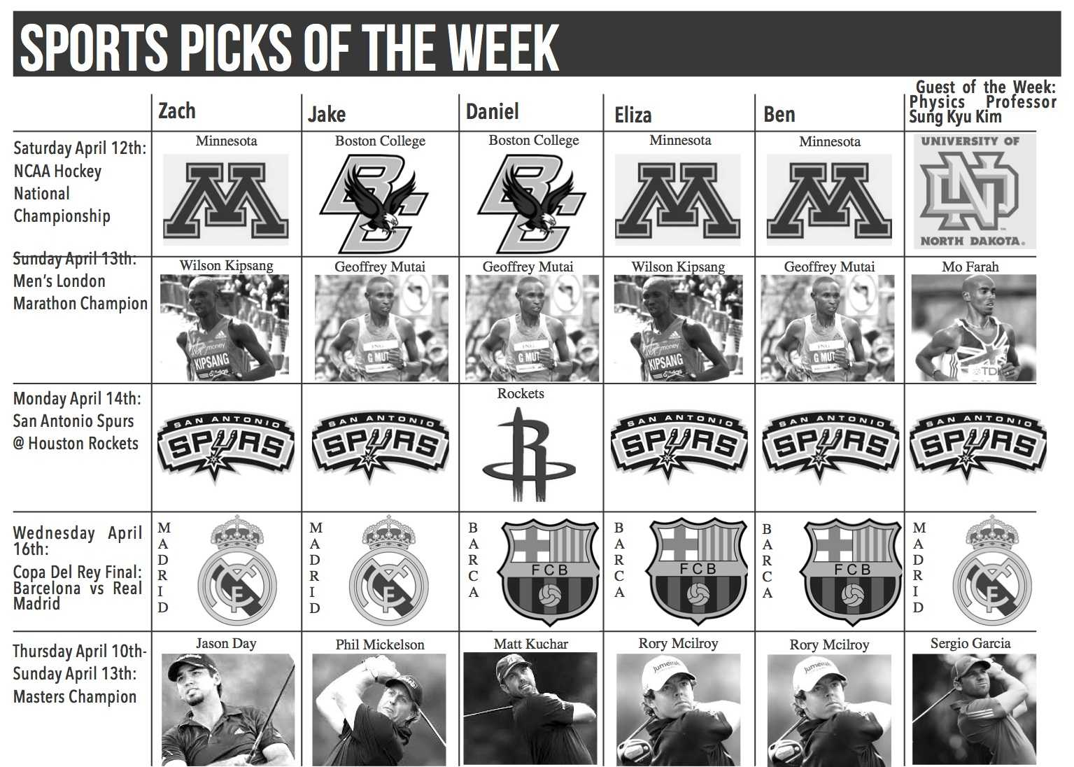 Sports Picks of the Week: 4/11/14