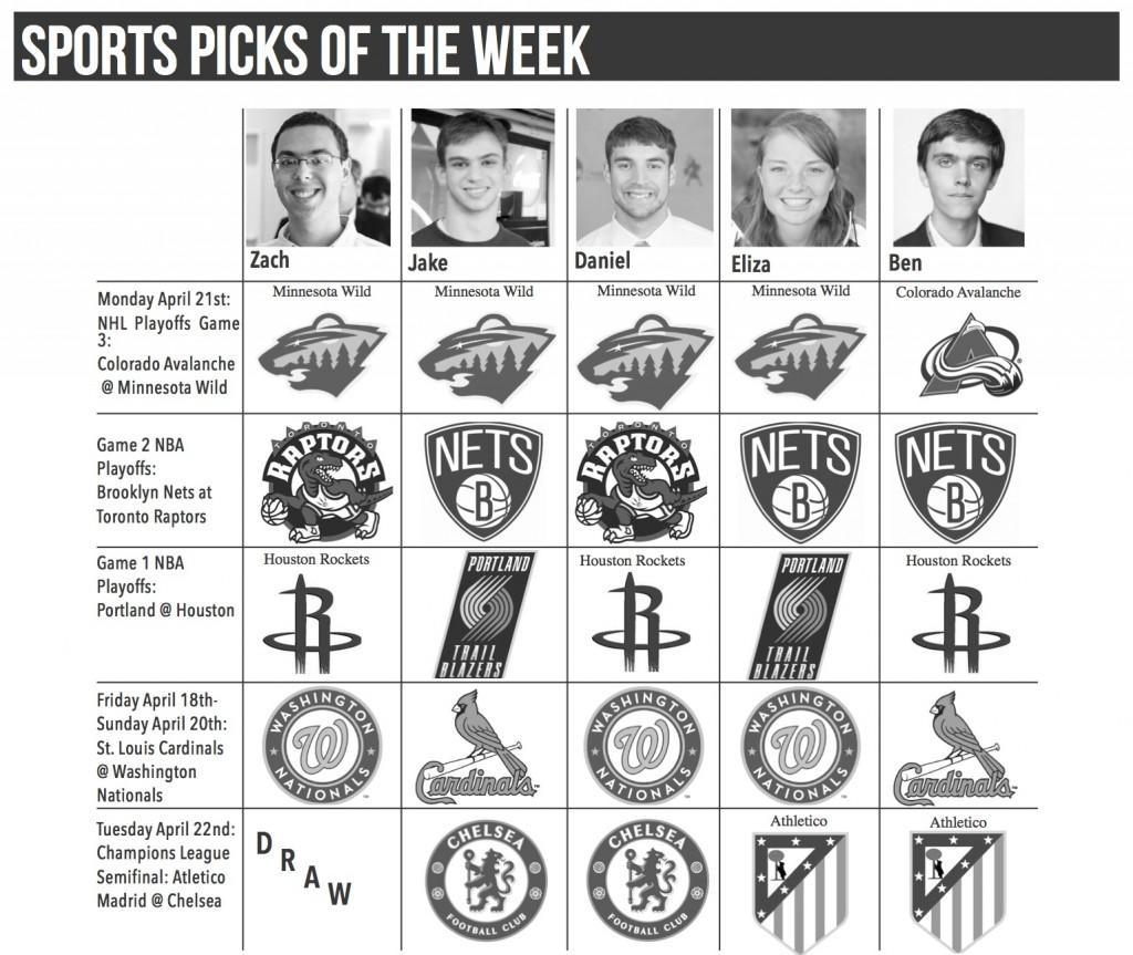 Sports Picks of the Week 4/18/14
