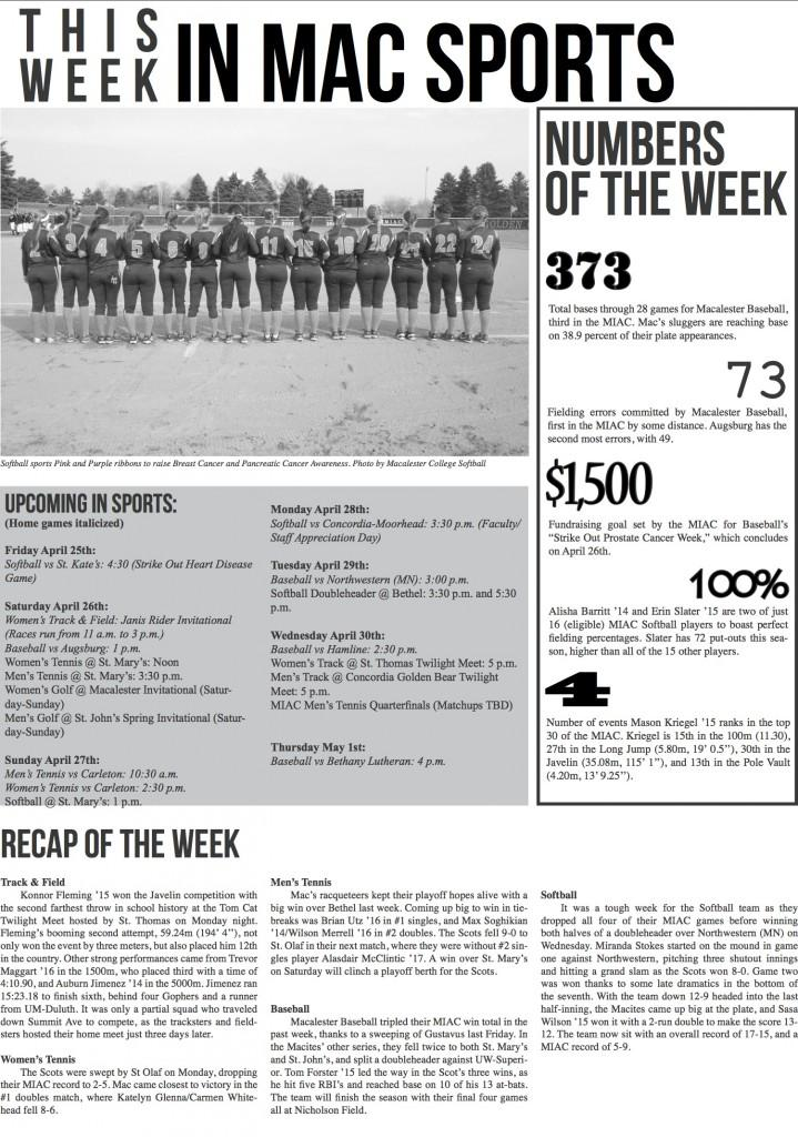 This Week in Mac Sports: 4/25/14