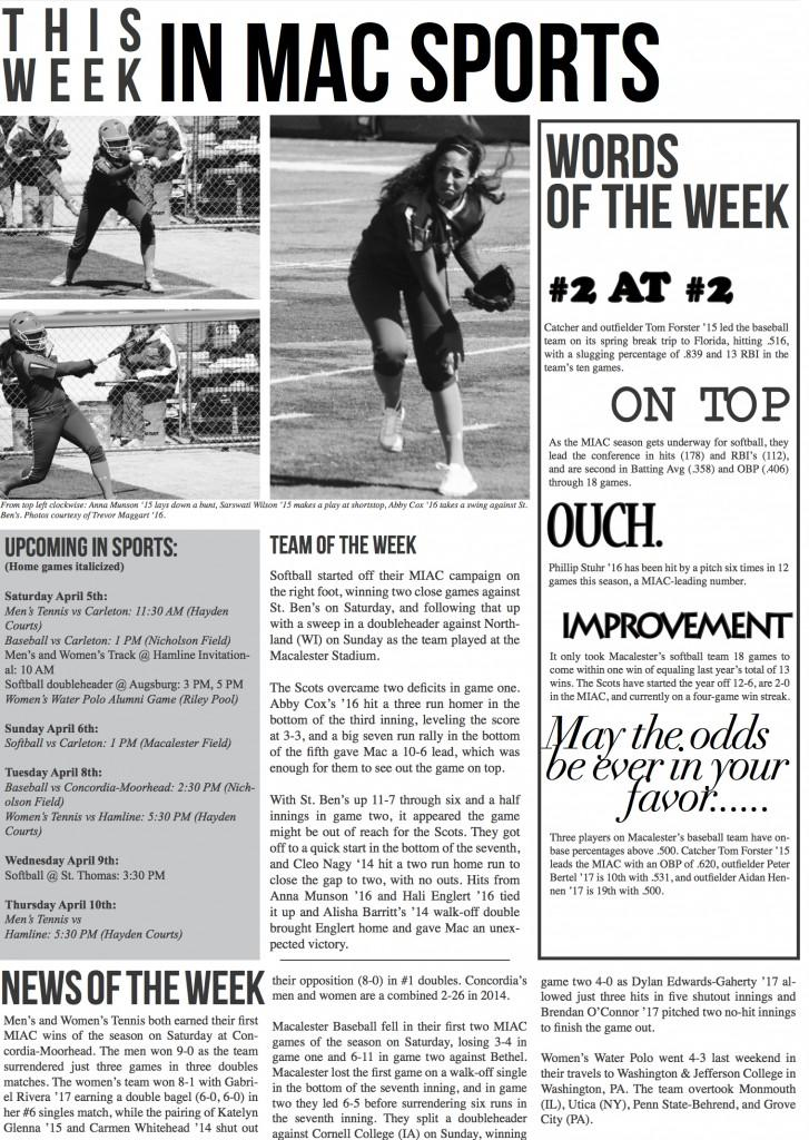 This Week in Mac Sports: 4/4/14
