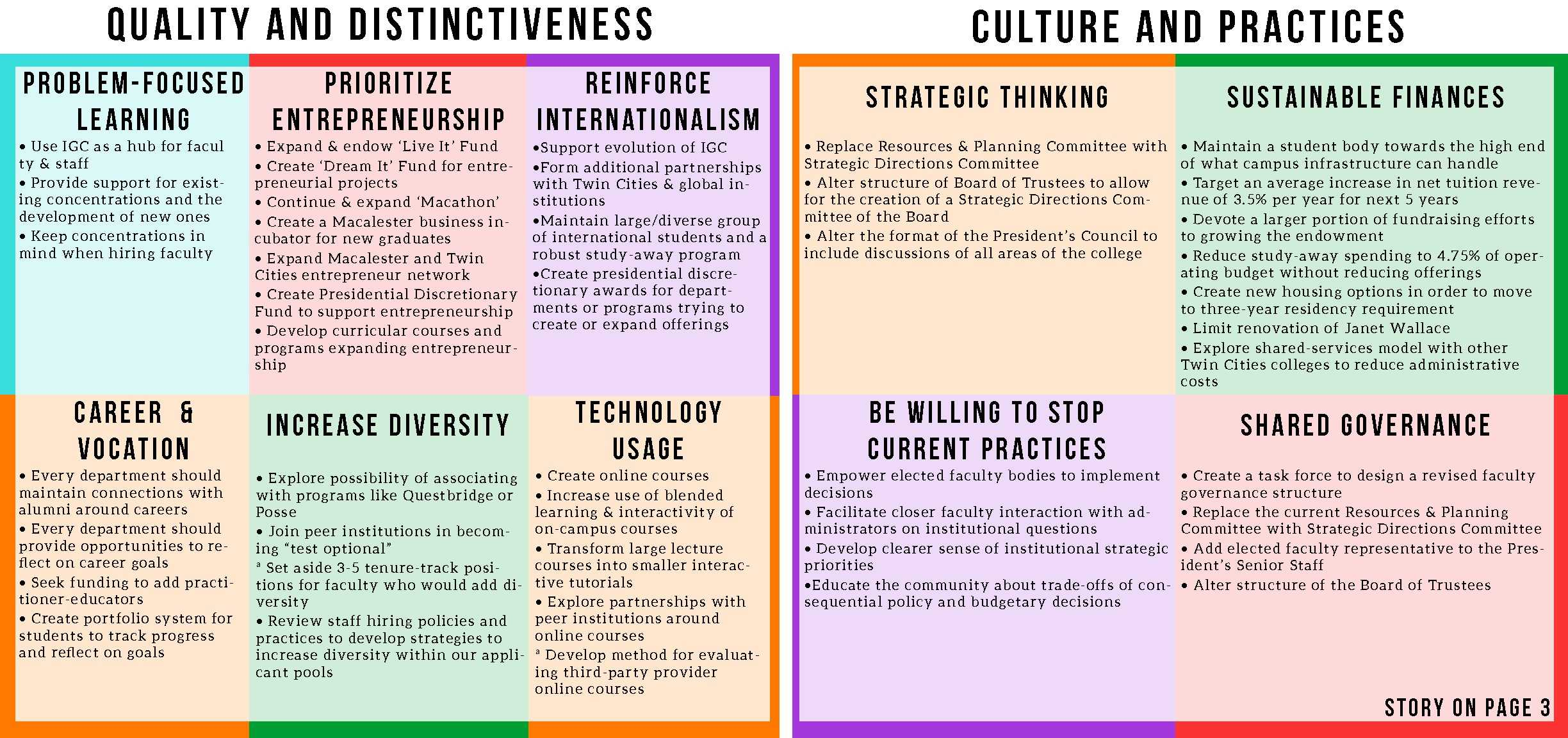 Strategic Plan released, focus includes diversity and entrepreneurship