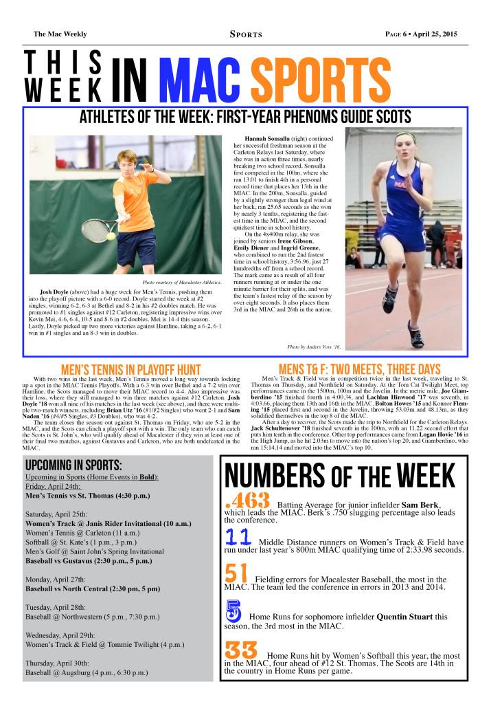 This Week in Mac Sports: 4/24/15