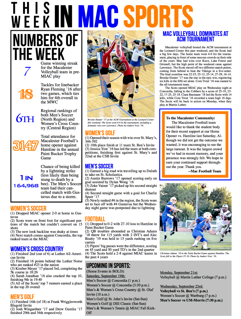 This Week in Mac Sports: 9/18/15