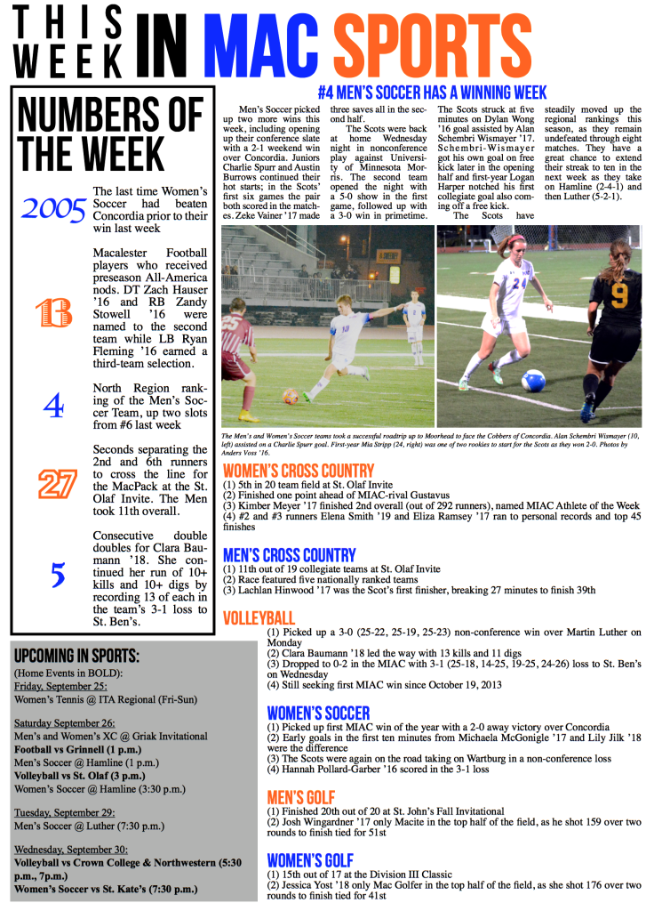 This Week in Mac Sports: 9/25/15