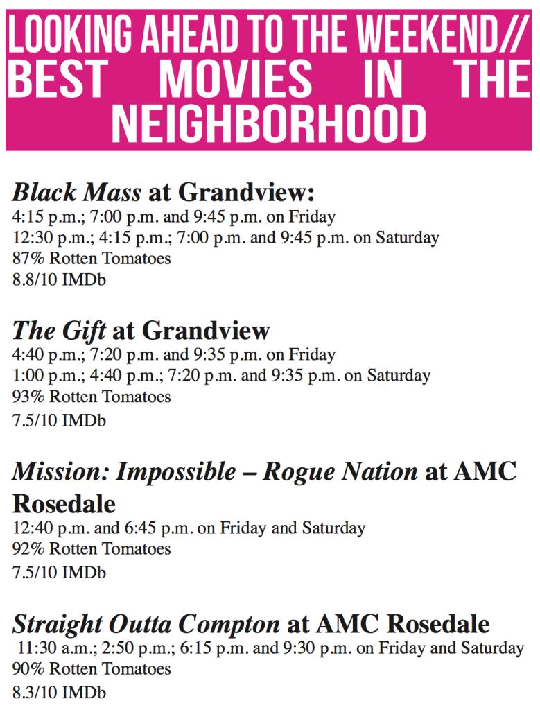 Looking ahead to the weekend // Best movies in the neighborhood