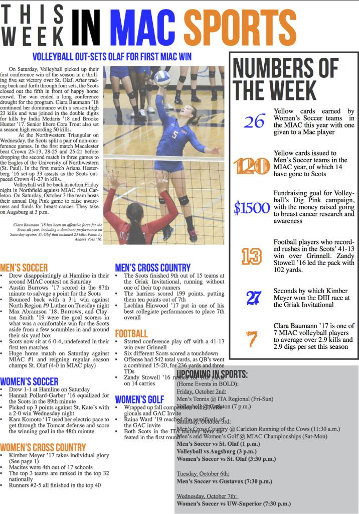 This Week in Mac Sports: 10/2/15