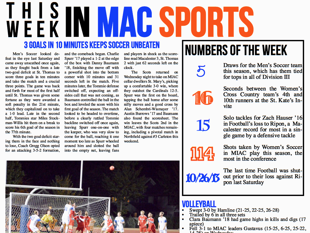 This Week in Mac Sports: 10/16/15