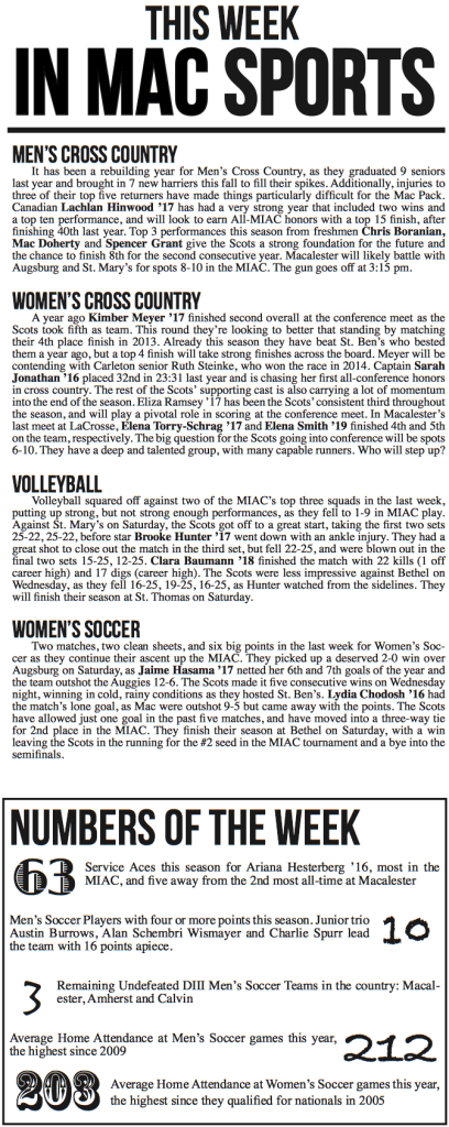 This Week in Mac Sports: 10/30/15