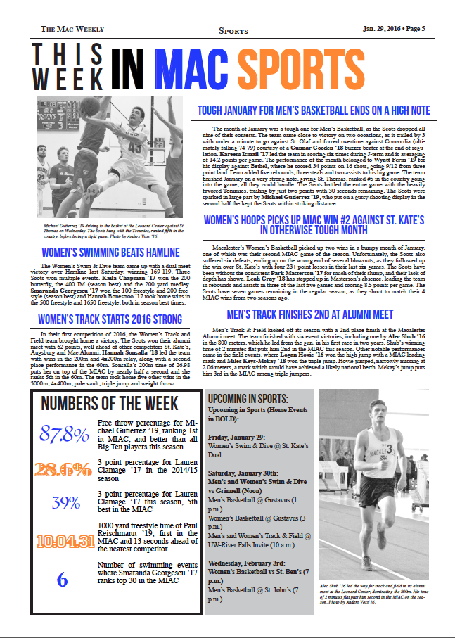 This Week in Mac Sports: 1/29