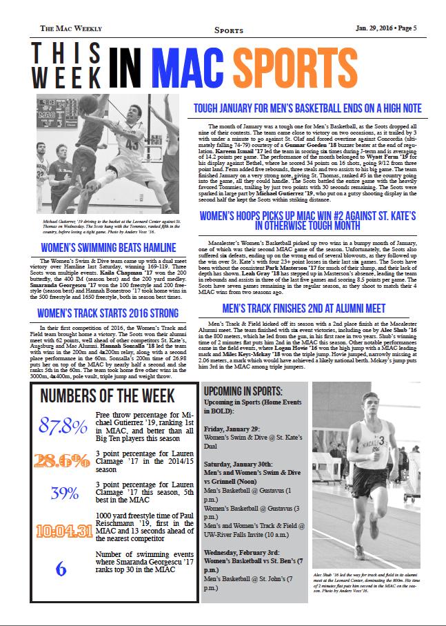 This Week in Mac Sports: 1/29