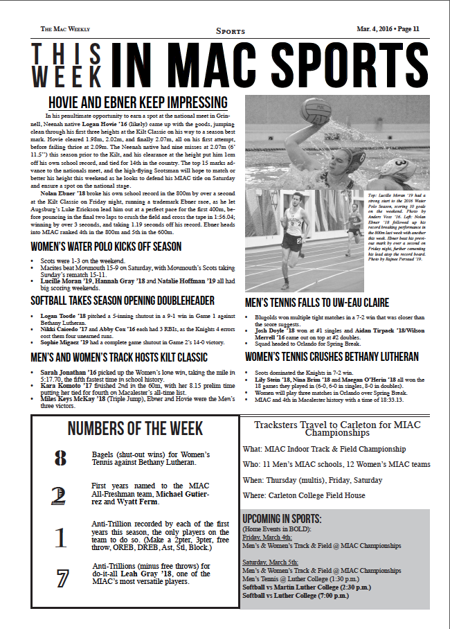 This Week in Mac Sports: 3/4