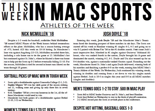 This Week in Mac Sports: 4/15