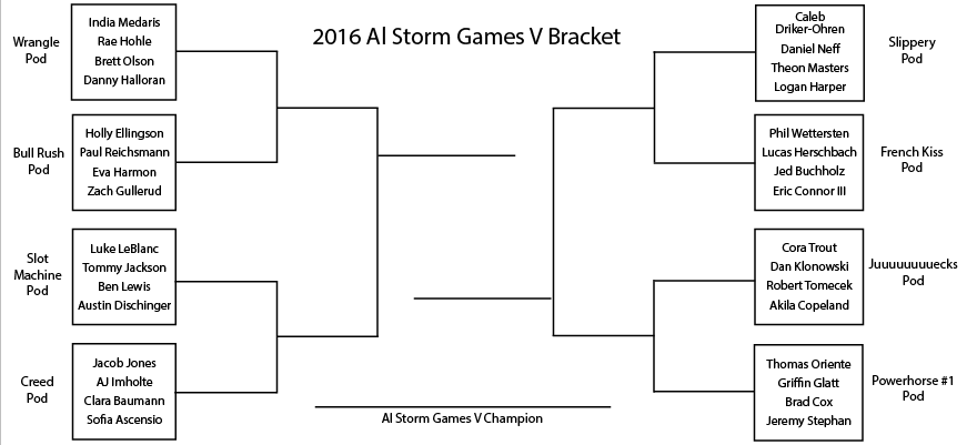 2016 Al Storm Games bracket. Graphic by Lydia Karlson.