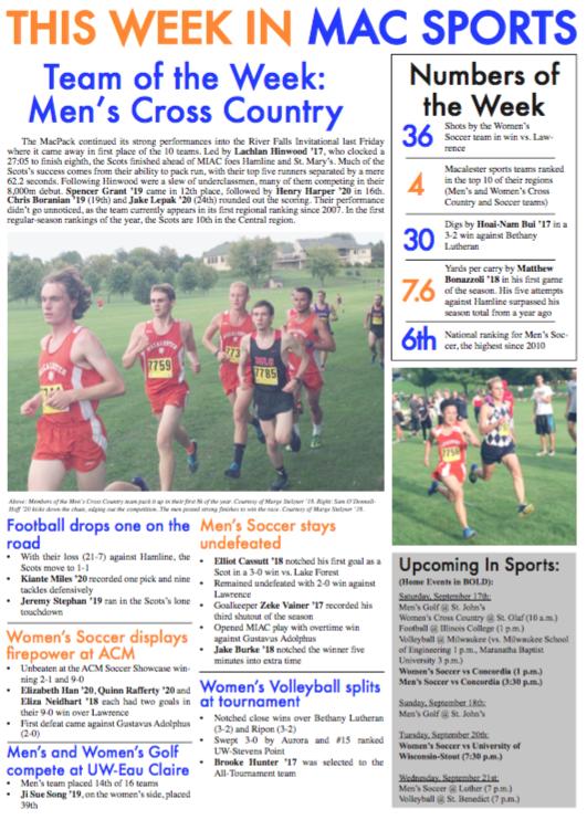 This week in Mac Sports: 9/16