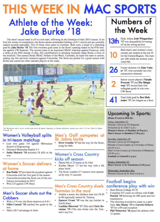 This Week in Mac Sports: 9/23