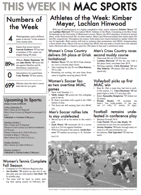 This Week in Mac Sports: 9/30