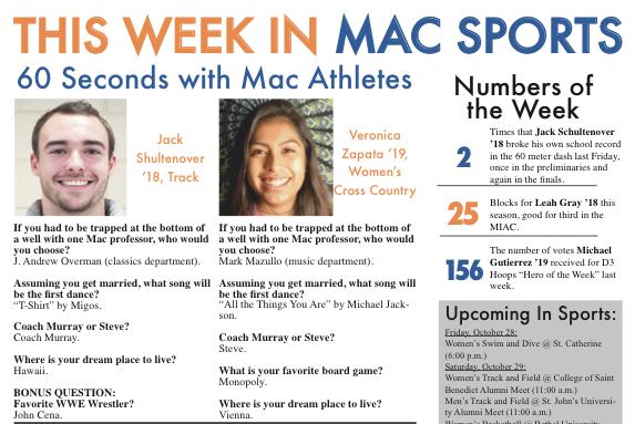 This Week in Mac Sports: 1/27
