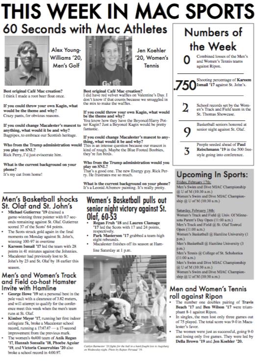This Week in Mac Sports: 2/17
