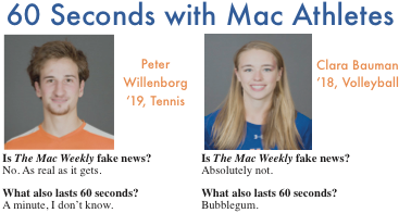 This Week in Mac Sports: 3/3