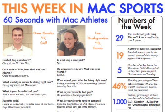 This Week in Mac Sports: 3/31