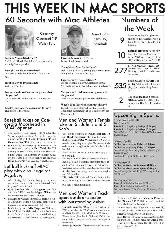 This Week in Mac Sports: 4/7