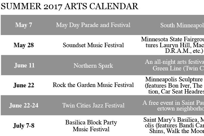 Summer 2017 Arts Calendar
