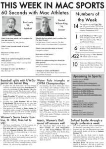 This week in Mac Sports: 4/28