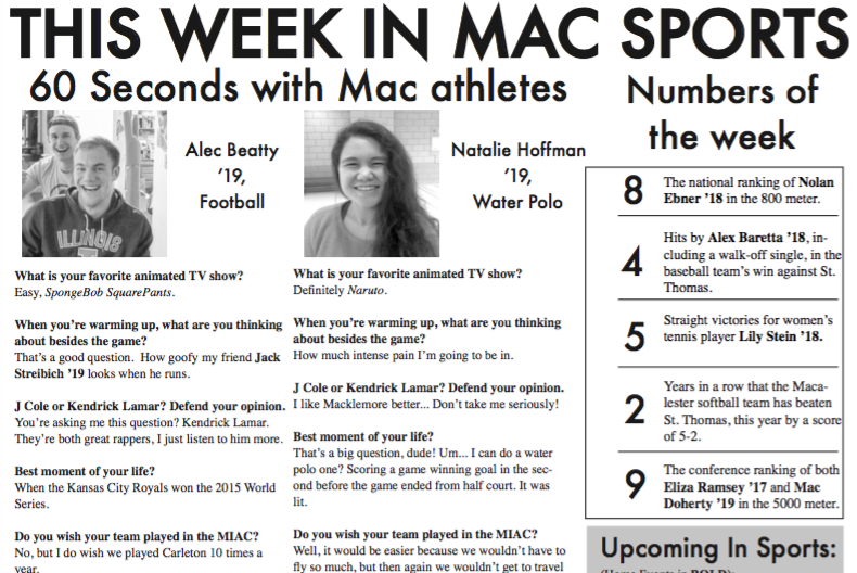 This Week in Mac Sports: 4/21