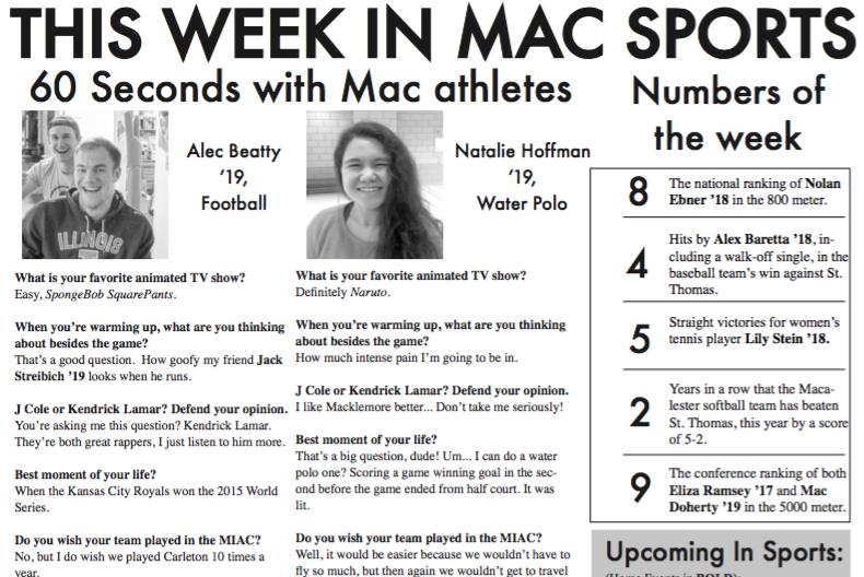 This Week in Mac Sports: 4/21