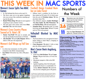 This Week in Mac Sports: 10/13