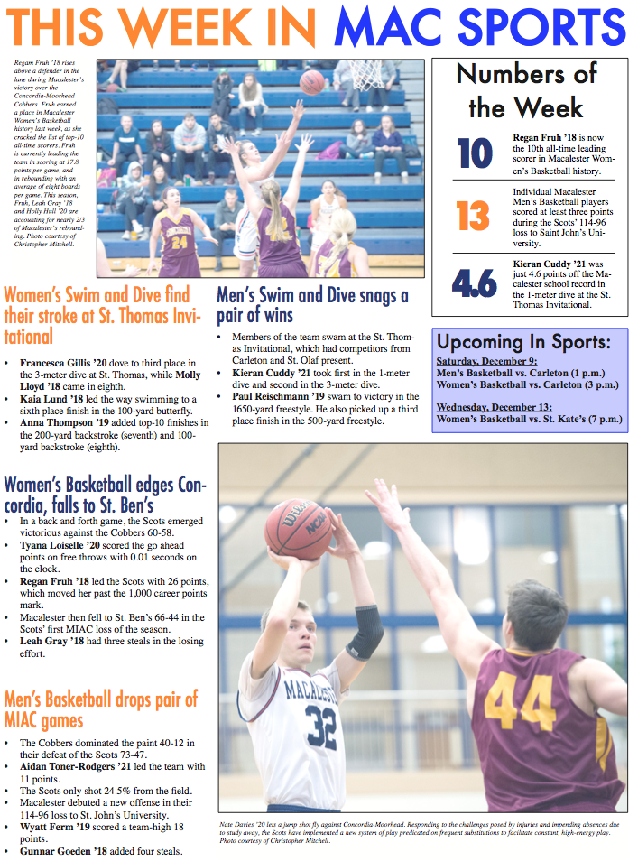 This Week in Mac Sports: 12/8