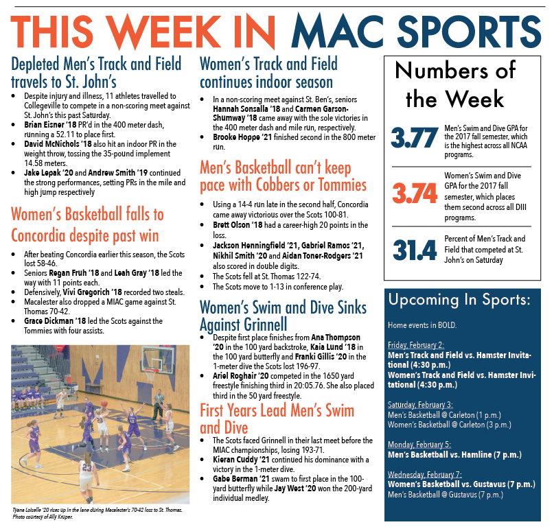 This Week in Mac Sports: 2/2