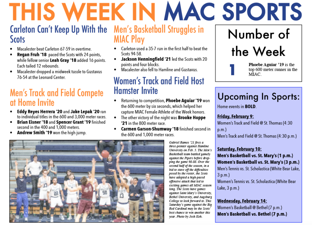 This week in Mac sports: 2/9