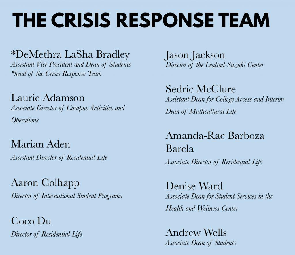 The+crisis+response+team+at+Macalester.