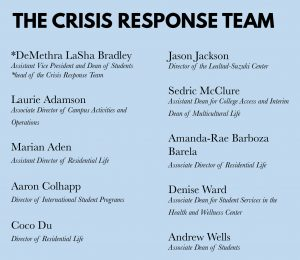 The crisis response team at Macalester.