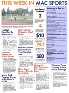 This Week in Mac Sports, 9/28/18