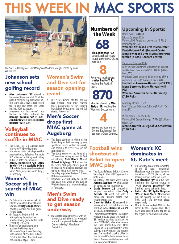 This Week in Mac Sports 10/12/18