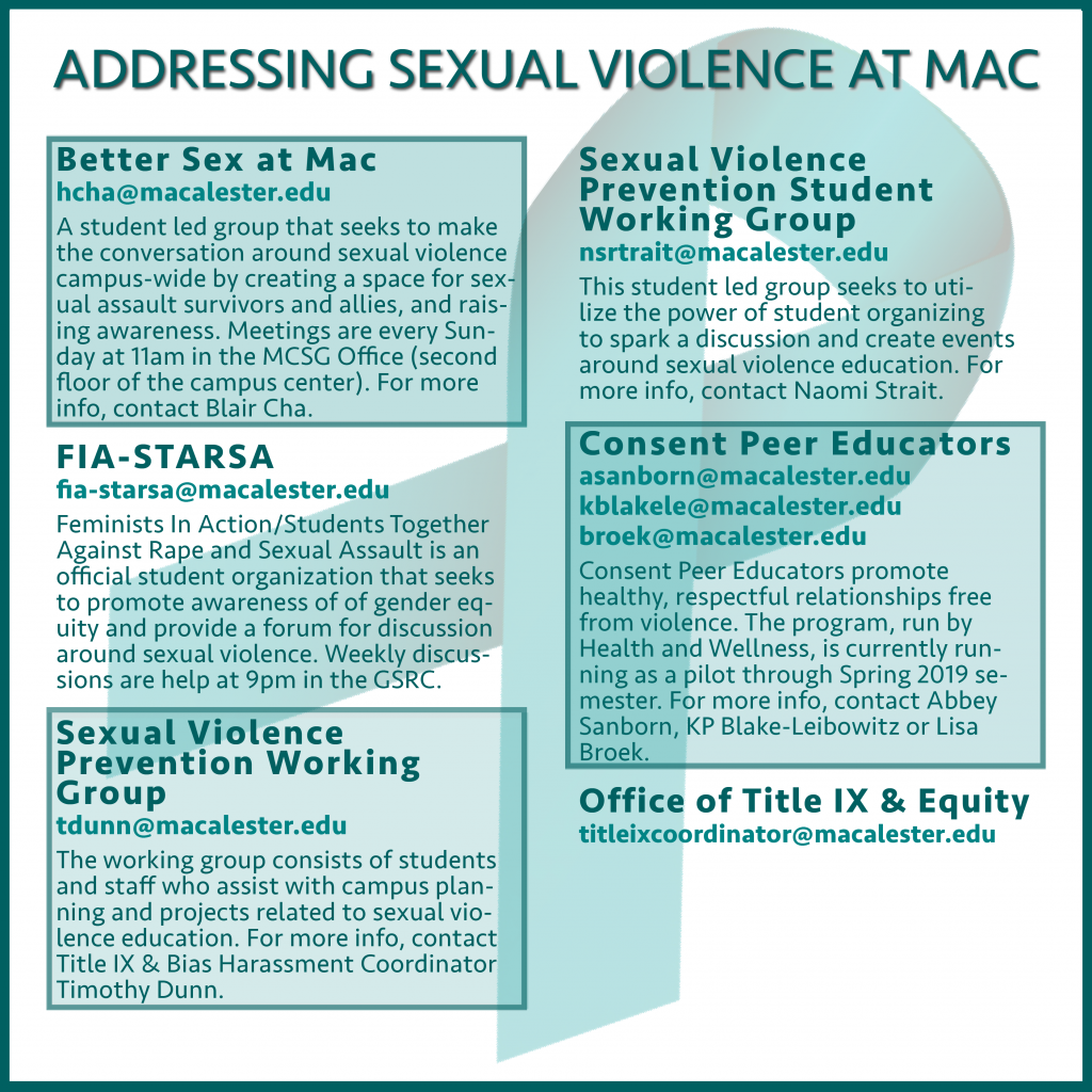 Time for cultural change: sexual violence prevention at Mac